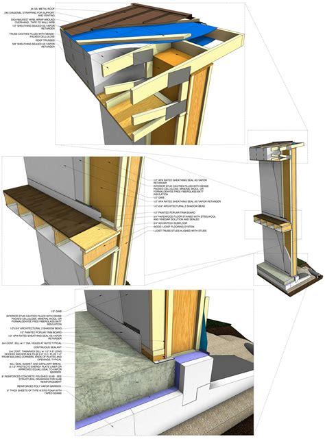 Viridescent Building   NESEA