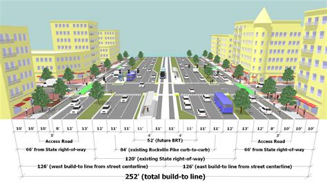 neighborhood plans approved rockville pike neighborhood plan allows exceptions to controversial road design