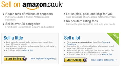 amazon marketplace four reasons why amazon marketplace would never work for