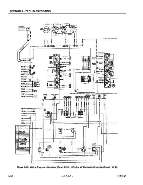 jlg 20mvl vs genie gr20 wiring diagrams wiring diagram