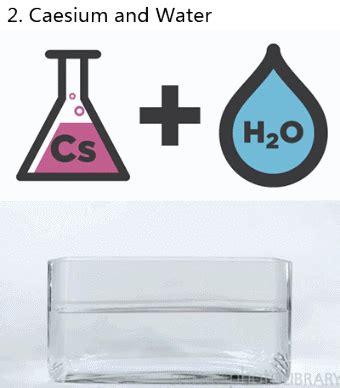 imagenes gif quimica sorprendentes reacciones quimicas en gifs taringa