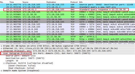 wireshark tutorial network lab wireshark lab answers kurose