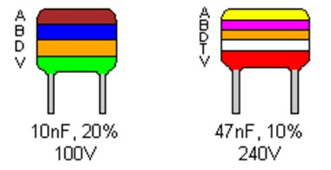 polyester capacitor code chart learn the capacitor colour code for various types of capacitors
