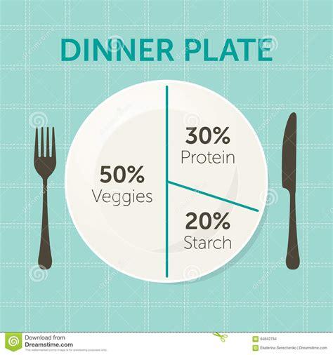 healthy plate diagram healthy plate diagram stock vector image 84642784