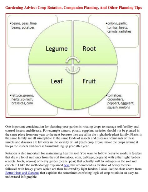 landscape layout rotation gardening advice crop rotation companion planting and