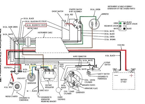 wiring diagram for a houseboat images wiring diagram
