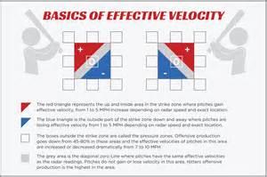 the essence of velocity sbnation com