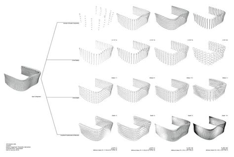 facade pattern meaning parametric facade program grasshopper rhino 5 shown is