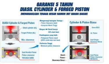 Lu Sen Depan Kanan Assy Yamaha Mio Lama Original teknologi motor matic yamaha mio j info