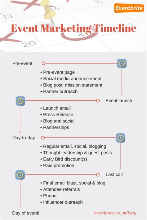 25 Best Ideas About Event Planning Template On Pinterest Party Planning Printable Party Charity Marketing Strategy Template