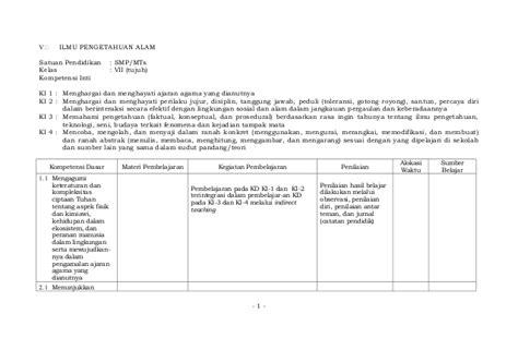 Explore Ipa Untuk Smp Mts Kelas 7 Kur 2013 Revisi silabus ipa smp