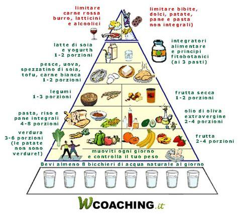 la nuova piramide alimentare barbara de caprio piramide alimentare