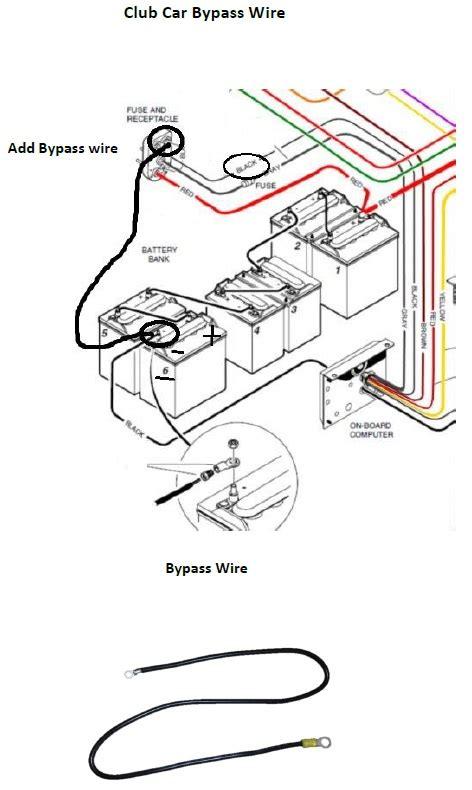 Ecartparts Com Golf Cart Parts Amp Accessories Schauer
