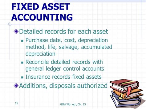 The Records Purchases Of Assets By The And Sectors Inventory Fixed Assets By David N Ricchiute Ppt