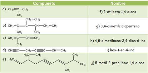 cadenas ramificadas nomenclatura 3 1 hidrocarburos 3 formulaci 243 n y nomenclatura en