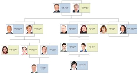 draw a family tree template family tree template software free family tree charts