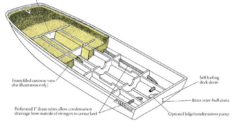 world cat boat cover plumbing