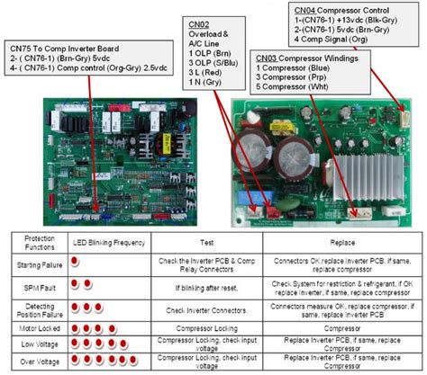 samsung refrigerator light stays on samsung refrigerator troubleshooting guide for models