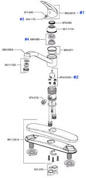control kitchen faucet
