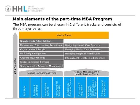 Princeton Review Part Time Mba Rankings by Netzwerken Im Teilzeit Mba Der Hhl Leipzig E Fellows Net