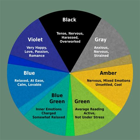 color moods chart mood ring colors and meanings