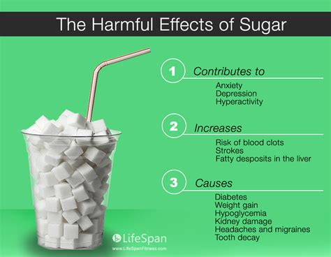 Dietary Tips   Effects of Sugar Consumption   LifeSpan Fitness