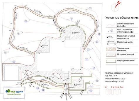 Landscape Design Software Os X схемы освещения участка