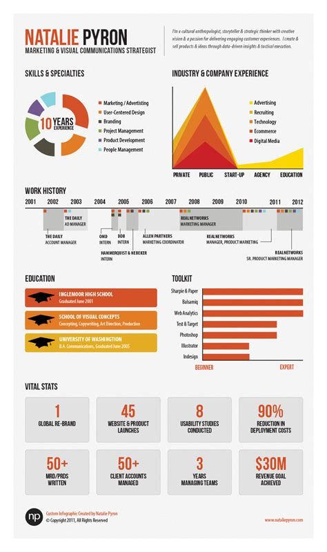 Infographic Resume App creative application cover letter format resume 2018