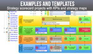 Kpi Measurement Template by Balanced Scorecard Software And Bsc Designer
