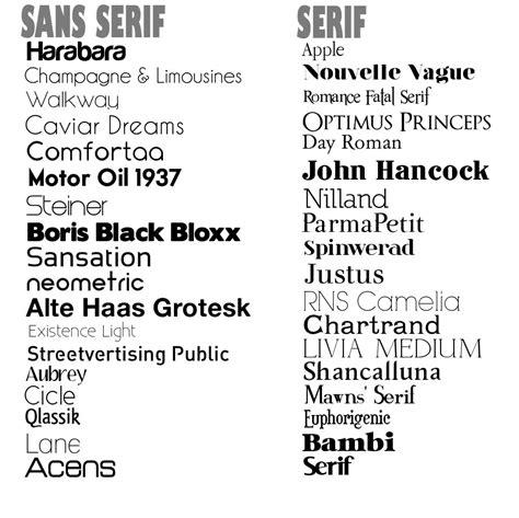 dafont sans serif gloria lai as media research into typography