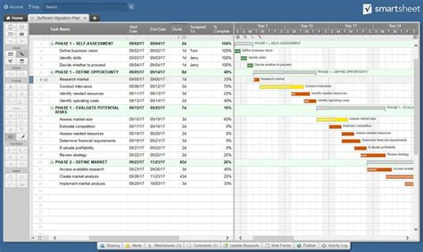 Migration Plan Template Excel Checklists And Tools For Software Migration Planning Smartsheet