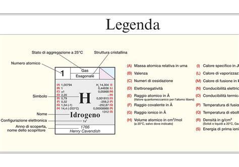 tavola periodica degli elementi con numero di ossidazione la tavola periodica degli elementi
