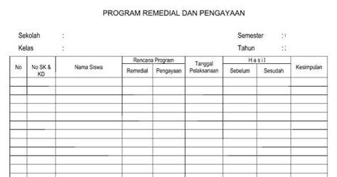 format buku remedial contoh program remedial dan pengayaan ktsp dan kurikulum