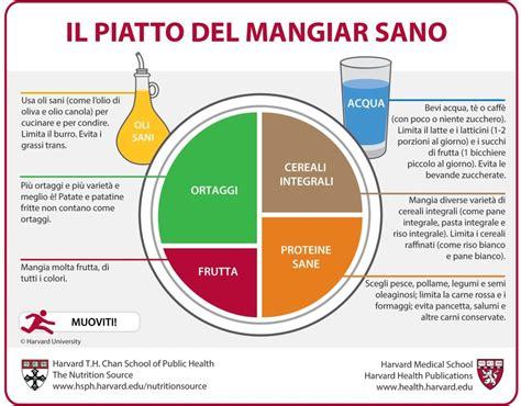 alimentazione ideale il piatto di harvard 232 pieno di salute queste le regole