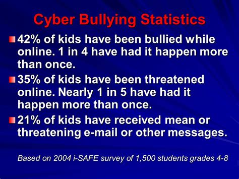 cyber bullying statistics enter your child s cyber world ppt download