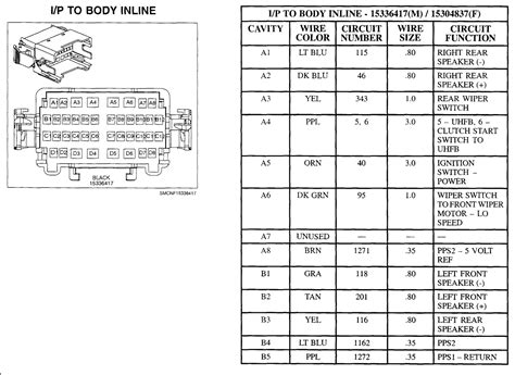 2006 saturn ion fuse diagram wiring diagrams new wiring