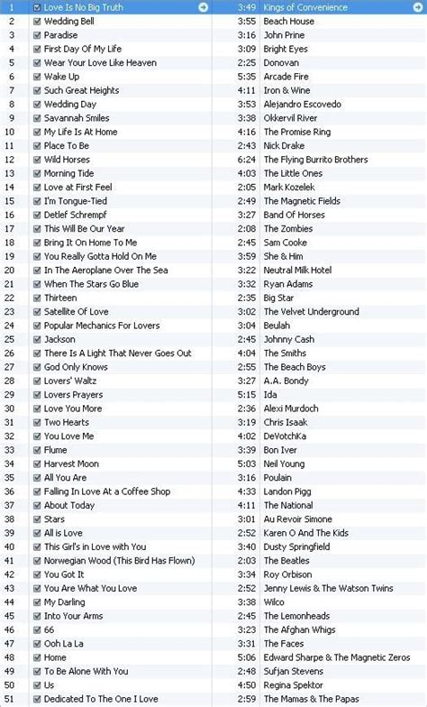 wedding playlist ideas that wedding
