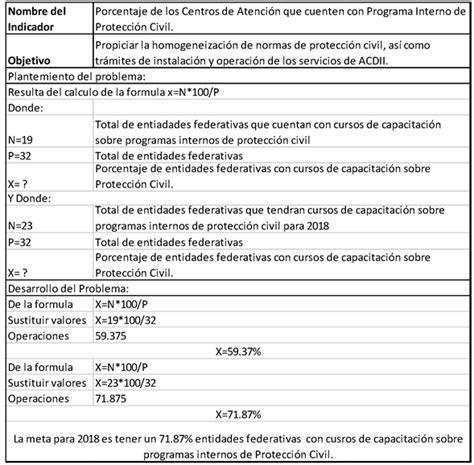ejemplo de calculo isr arrendamiento 2016 calculo de isr en arrendamiento 2016 tablas para calculo