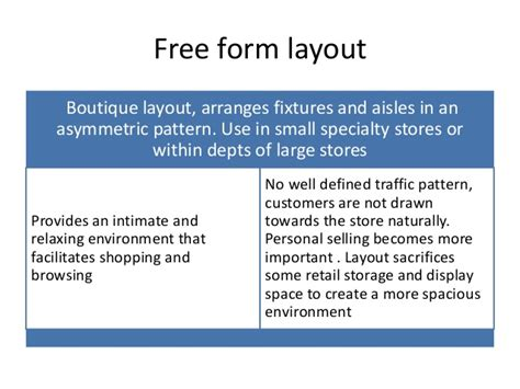 retail layout advantages and disadvantages retail store layout design and display