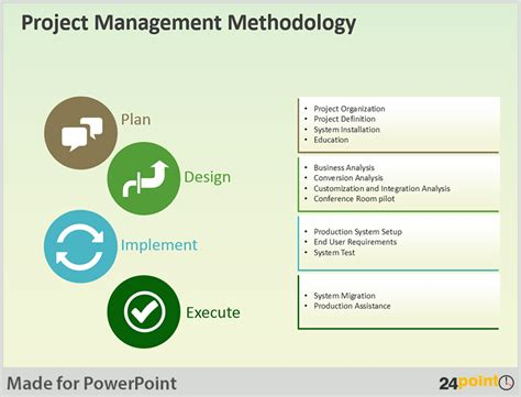 project management methodology template easy tips to present project management deliverables on