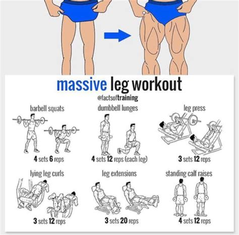 pin by mohammed osama on exercise workouts workout