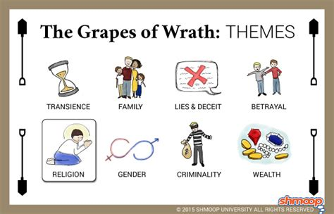 theme of religion in the great gatsby the grapes of wrath theme of religion