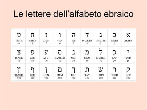 lettere alfabeto ebraico classi 4 a e b e m di 2 b scuola c goldoni a s