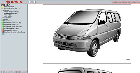 toyota home service toyota hiace wiring diagram pdf 31 wiring diagram images
