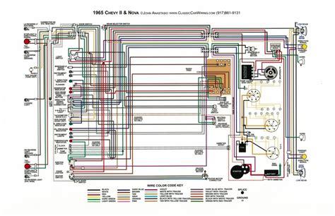 turn signal wiring diagram 65 corvette wiring diagrams