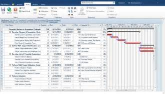 Leverage Online Project Management for Flexible Scheduling