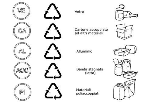 plastica per alimenti simboli facciamo la differenza la guida ittirisera