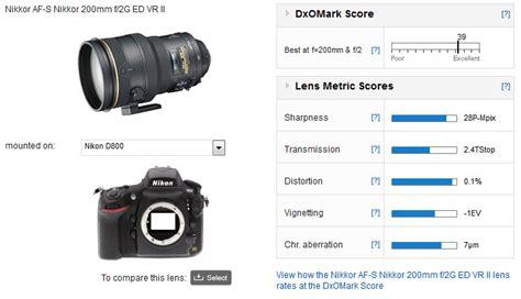 Nikon Af S 200mm F 2 0g Ed If Vr nikkor af s nikkor 200mm f 2g ed vr ii lens performance