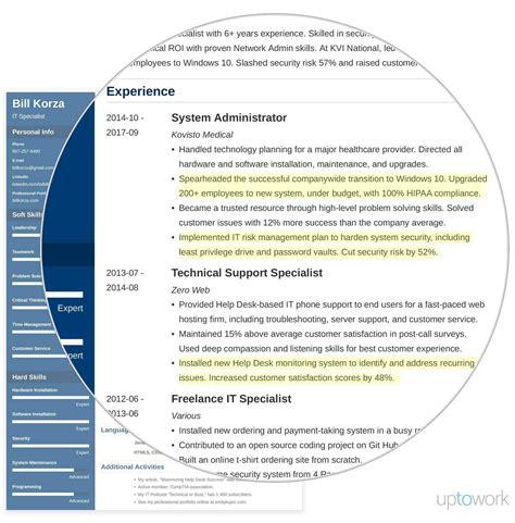 sample executive summary for resume sample executive reports
