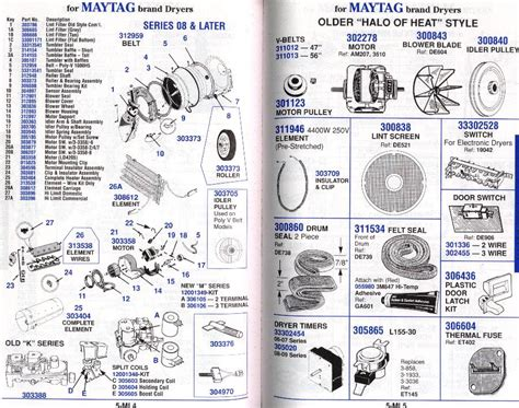 maytag bravos dryer parts diagram maytag dryers appliance aid